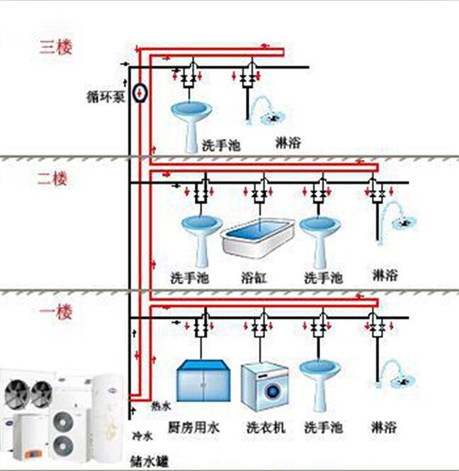 电路 电路图 电子 原理图 648_665